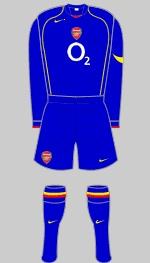 2004-2005 Arsenal Kit (3rd)