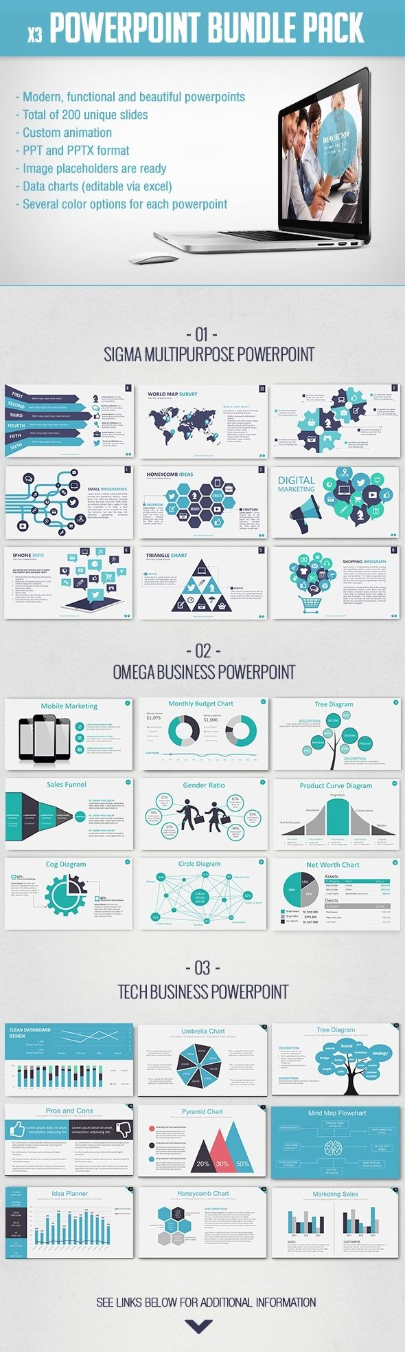 3 in 1 Powerpoint Bundle Pack (PowerPoint Templates)