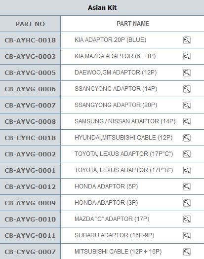 See Asian kit of #AutoI700 with include part No. and Part name from Carman Australia #Asiankit