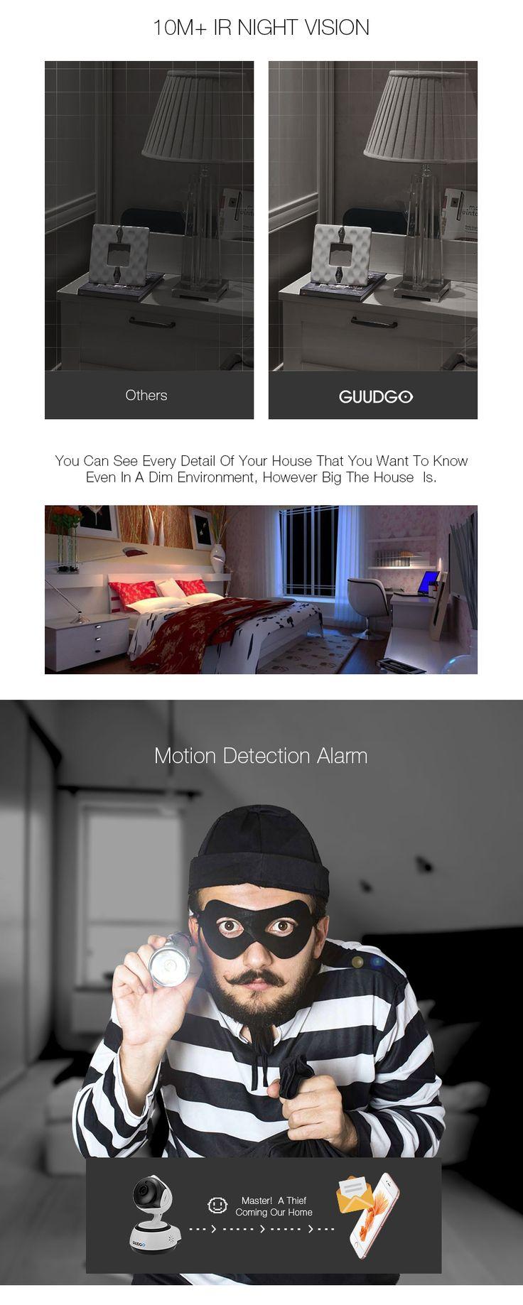 GUUDGO GD-SC02 720P Cloud Wifi IP Camera Pan&Tilt IR-Cut Night Vision Two-way Audio Motion Detection Alarm Camera Monitor Support Amazon-AWS[Amazon Web Services] Cloud Storage Service
