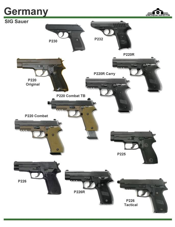 Германия: SIG-Sauer P220, P225, P 226, P230, P232 Find our speedloader now!  http://www.amazon.com/shops/raeind
