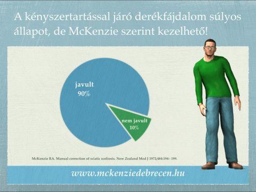 kenyszertartas1