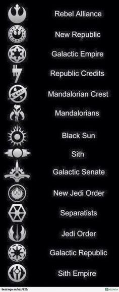 Star wars   toys   art   boba Fett   Darth vader   luk Skywalker   Designs   dra…
