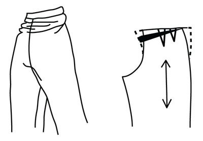 Illustrazione raffigurante modello alterazione di pantaloni per rigonfiamento cosce