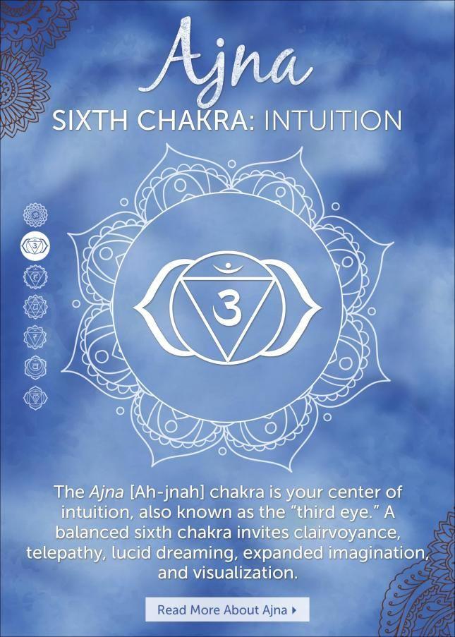Sixth Chakra: Ajna https://chopra.infusionsoft.com/app/hostedEmail/41851003/6996fe6f3d9625e5?inf_contact_key=2eb9ff44fbd9287e8f2558e12104dc821f6b7cd838c389656f2853d3eb2a1160