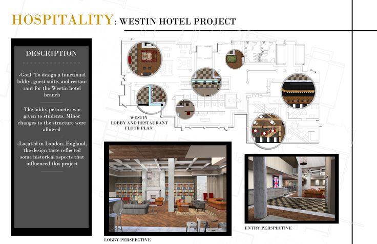 Interior Design Student Portfolio | ASID | Decorating ideas ...