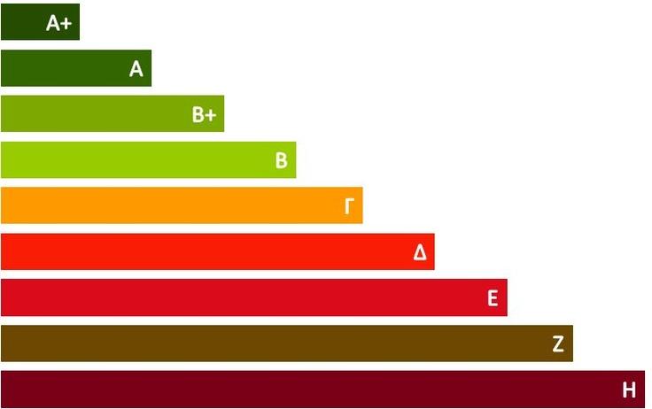 ENERGIAKOI-EPITHEORITES, ενεργειακοί επιθεωρητές
