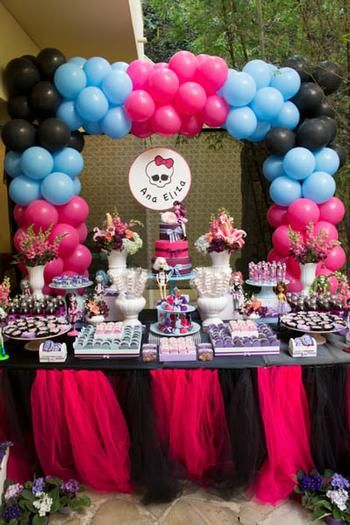 Monster High Party!