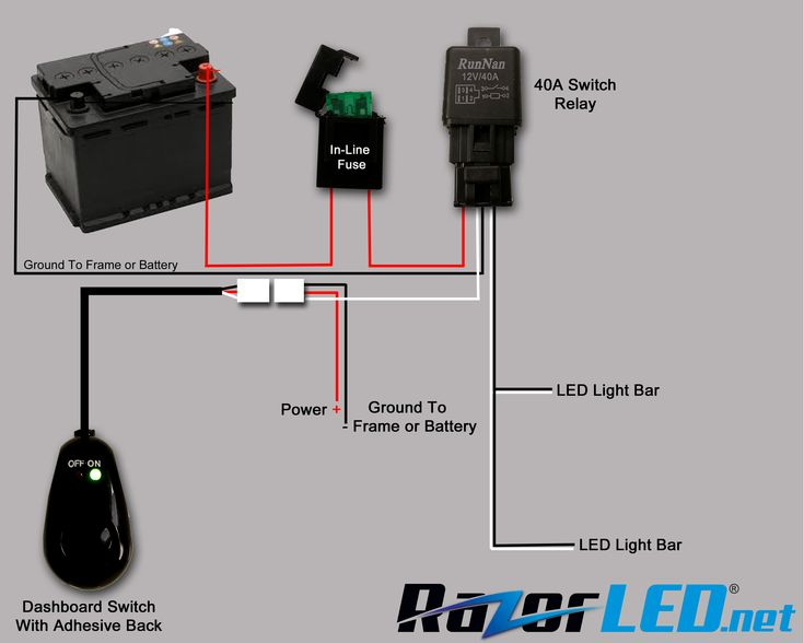 Cree Light Bar Wiring Diagram Webtor Me And For