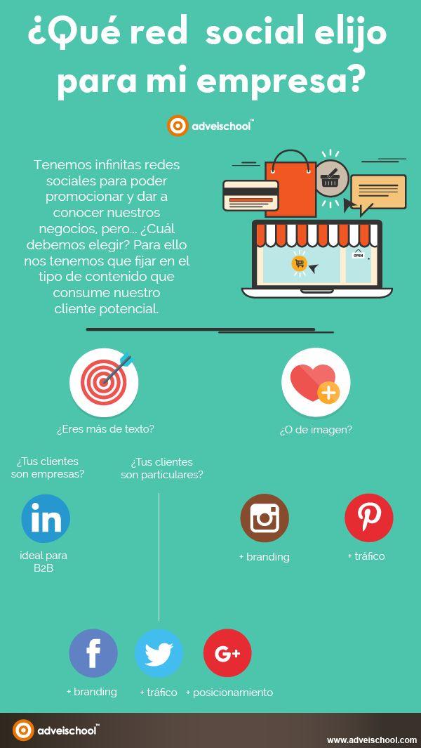 Qué Red Social elijo para mi empresa #infografía