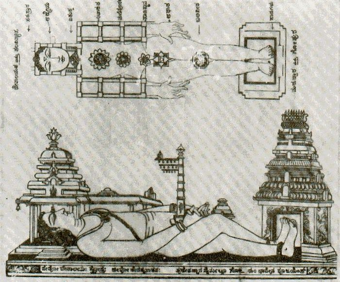 Hindu Temples Architecture rules rituals and secrets based on