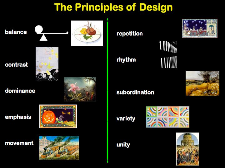 9 Principles Of Design : Best images about reference the principles of design