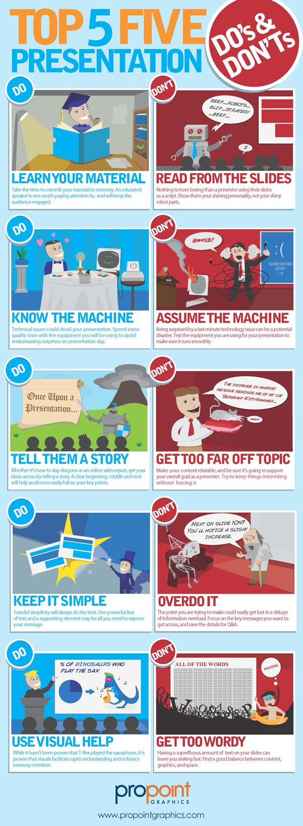 5 tips for a successful PowerPoint presentation [Infografik]