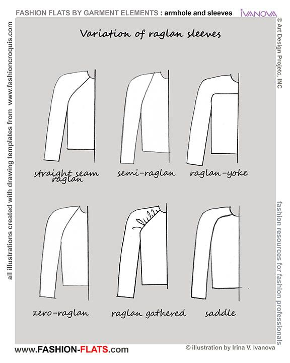 """A raglan sleeve is a type of sleeve whose distinguishing characteristic is to extend in one piece fully to the collar, leaving a diagonal seam from underarm to collarbone."". - Wikipedia"