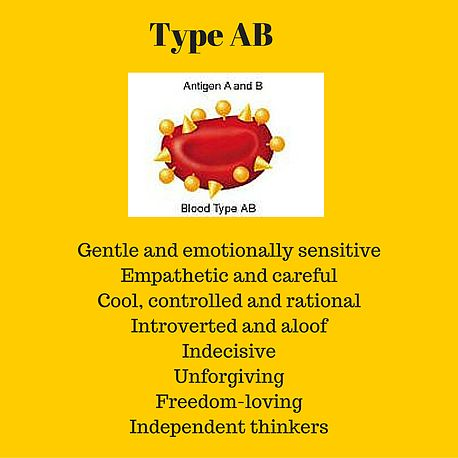 edu2u | Know Your Blood Type, Know Your Personality Blood Group AB|Does this fit you?
