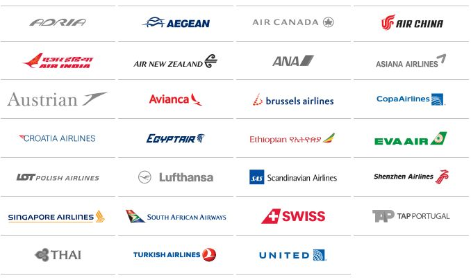Star Alliance Airlines | Prince of Travel | Miles & Points