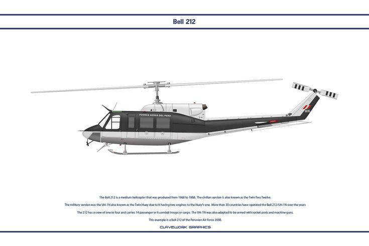 Bell 212 Peru 1 by WS-Clave