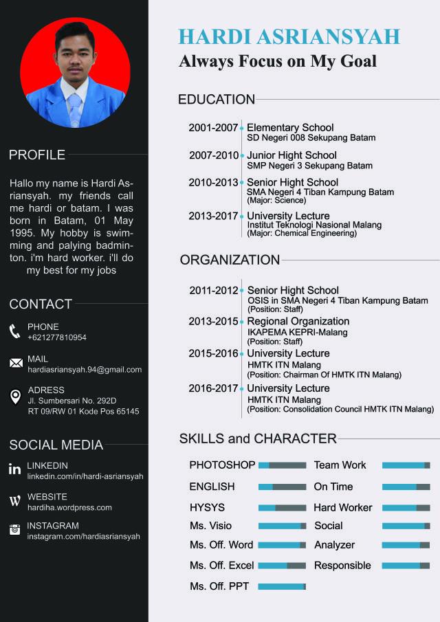 Contoh Cv Curriculum Vitae Yang Sangat Menarik Bahasa Inggris 3 Creative Cv Template Cv Kreatif Desain Resume