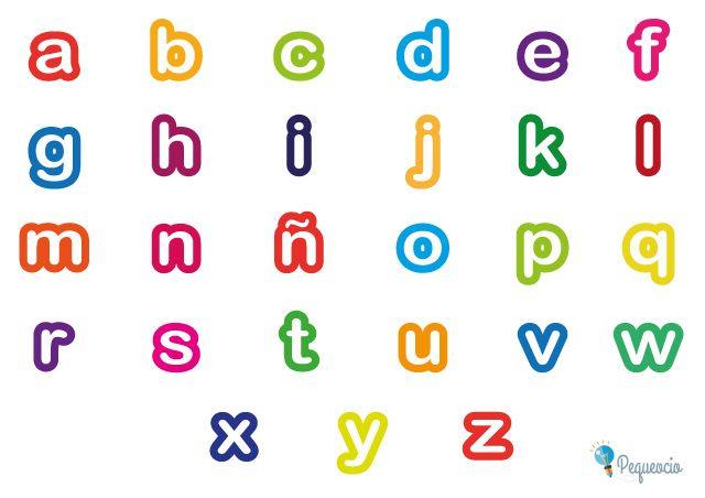 Abecedario El Abc De Las Letras Vocales Y Consonantes