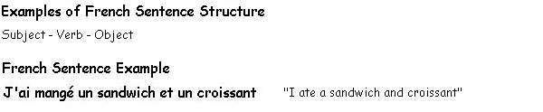French Sentence Structure - Learn French
