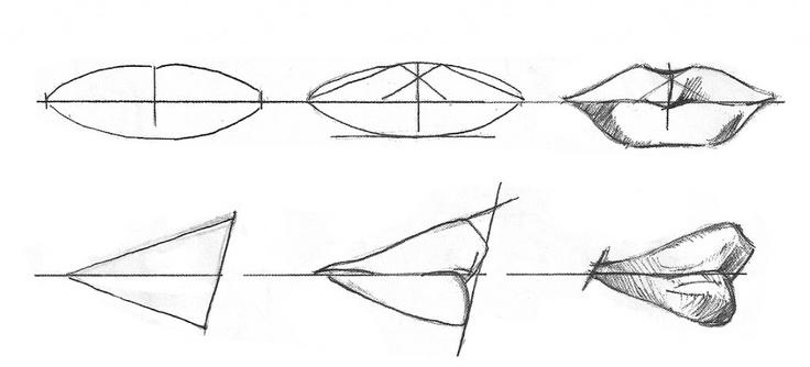 Como desenhar bocas | 01                                                                                                                                                     Mais