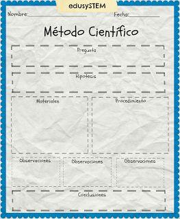 Método Científico para niños de Primaria