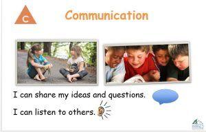 Burnaby School District Literacy Blog