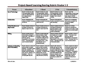 6 Strategies for Differentiated Instruction in Project ...