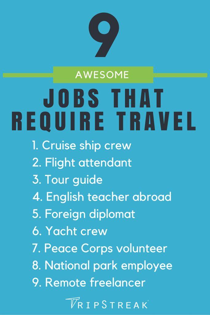 Jobs Require Travel Singapore