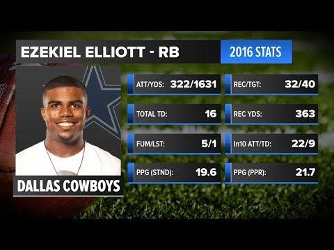 2017 Fantasy Football: Who's 1st in the RB Rankings - Ezekiel Elliot, David Johnson or Le'Veon Bell