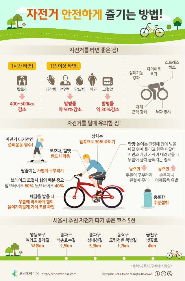 [Korean] 자전거 안전하게 즐기는 방법! #Infographic #bicycle