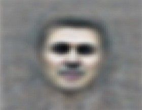 Image result for deep learning average face