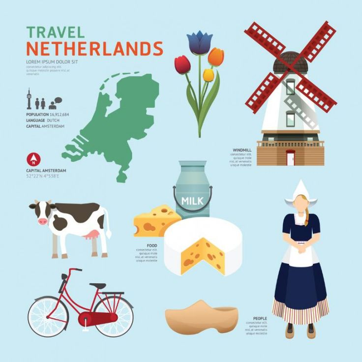 Travel Concept Country Landmark O (Travel Netherlands)