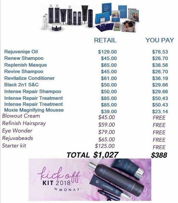 The last day of January!!! This crazy amazing deal is only on until today is the last day! ❤️💕☀️🙌 Call or message me and let's get you ROCKING on the Healthy Hair Revolution of AWESOMENESS❤️💕☀️✨🙌♥️🎉