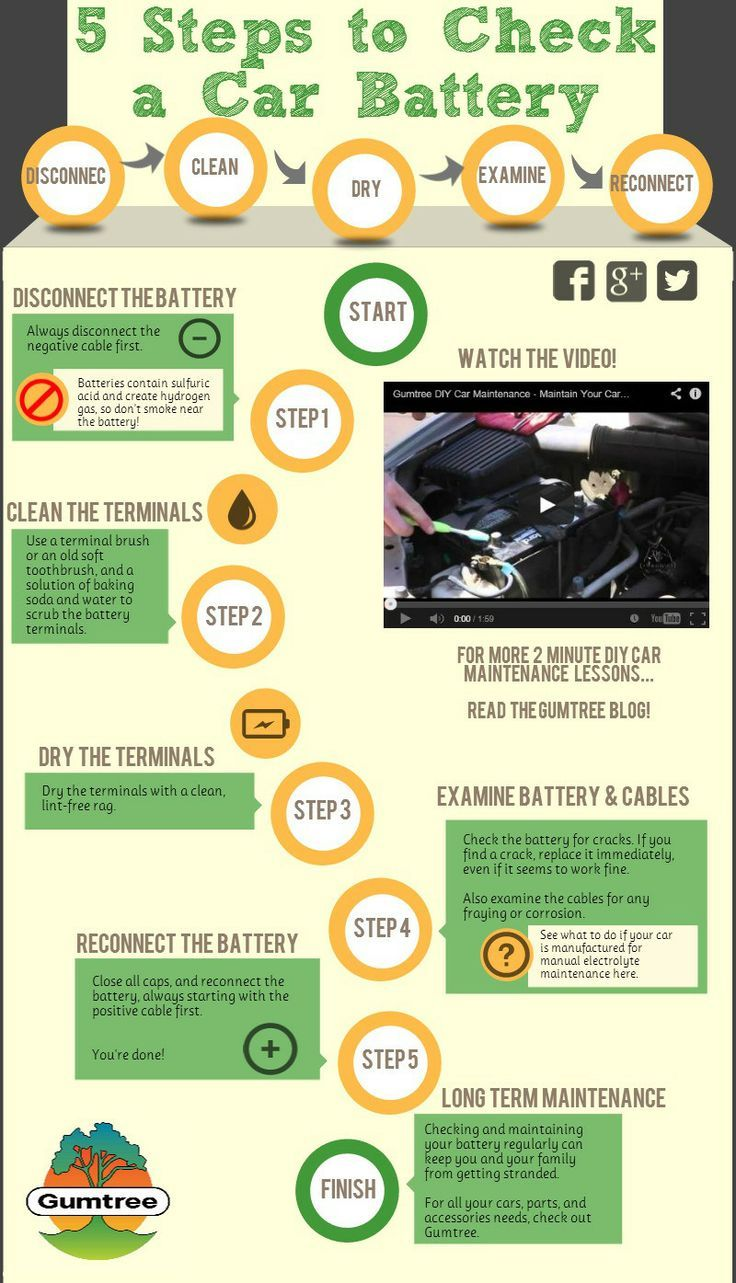 #infographic #CarBattery  5 Steps To Check A Car Battery.  German Auto Repair #SanDiego - BMW Service Specialist.