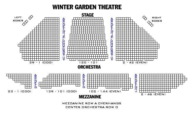9 Best Nyc Broadway Images On Pinterest Maps Seating Charts And Broadway