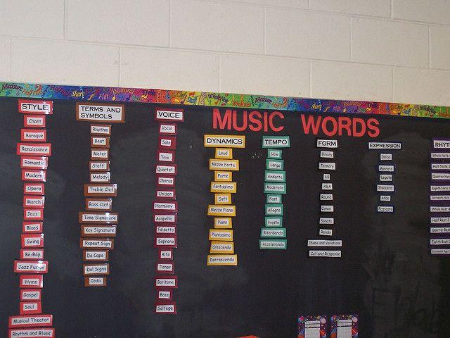 Music Word Wall Music Word Walls Music Words Elementary Music Classroom Setup