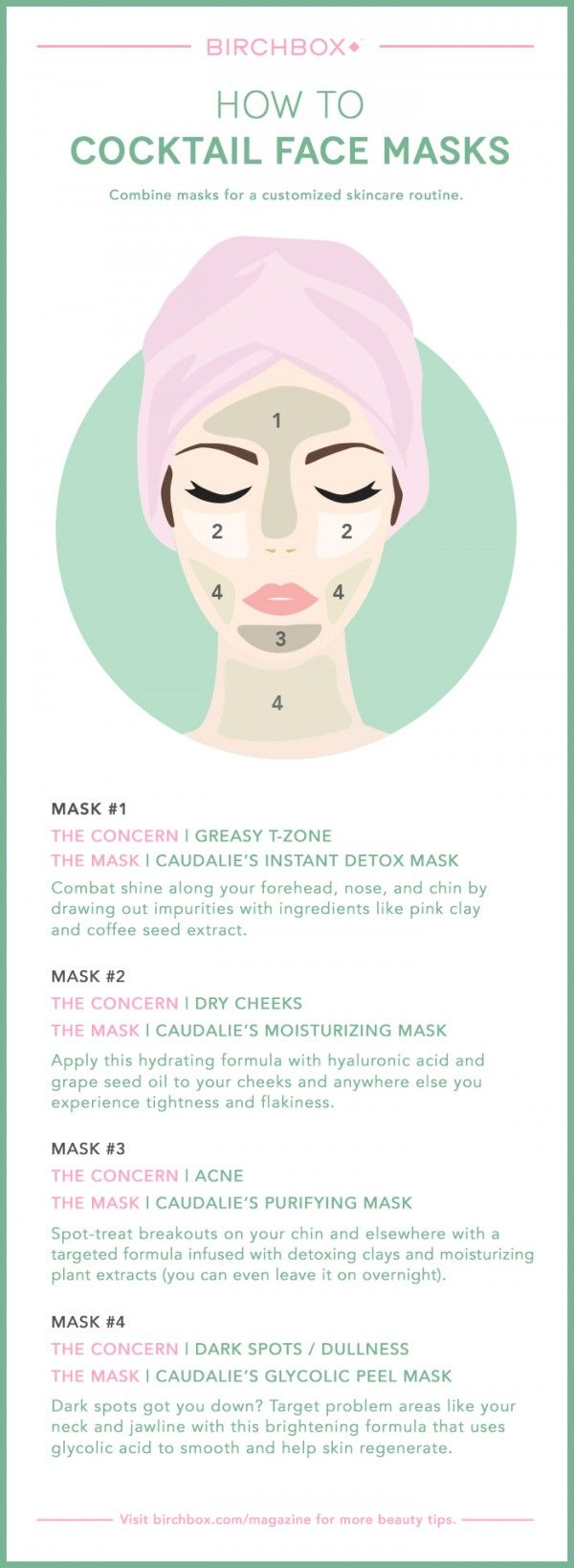 how to combine face masks aka #multimasking