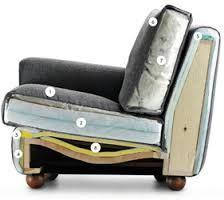 resultado de imagen para couch frame tapicer a pinterest fauteuils conception de meubles. Black Bedroom Furniture Sets. Home Design Ideas