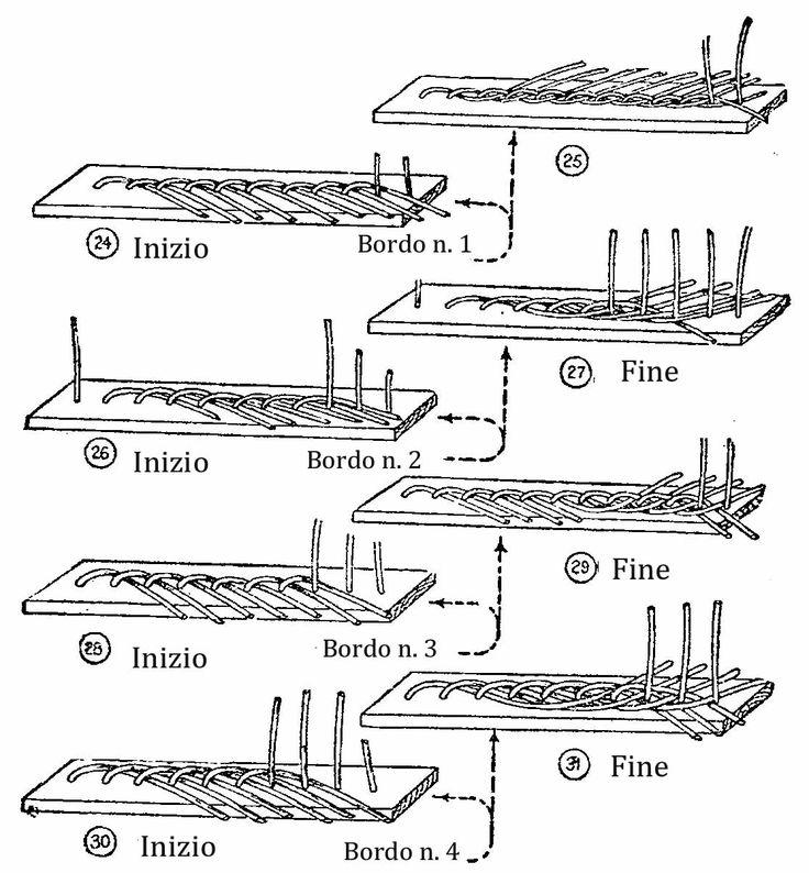 Come fare cesti di vimini o cestini di vimini o in giunco, piccolo ...