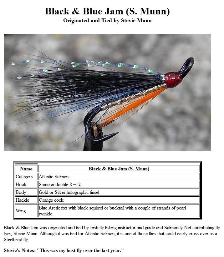 320 best ideas about don's board on pinterest | fly tying patterns, Fly Fishing Bait