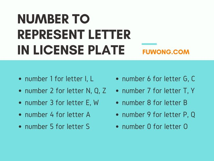 Personalized numbers meaning on license plate