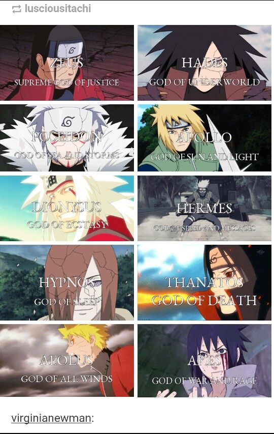 The Naruto Characters as the Greek Gods  This is great! Like this a