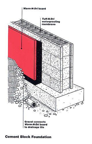 Basement Construction Checklist - The Concrete Network - The Concrete Network