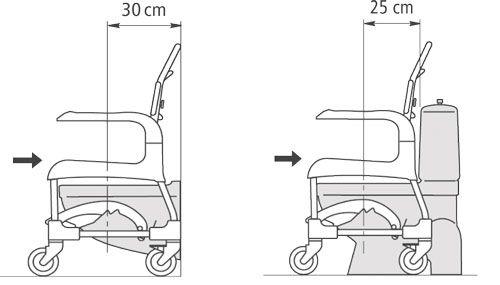 Überfahrhöhe Duschrollstuhl Clean