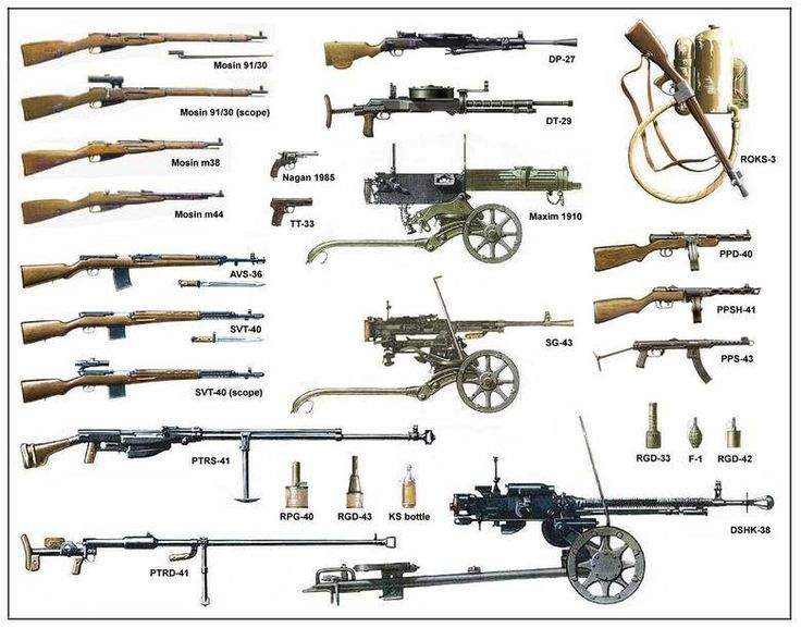 Soviet infantry weapons of WWII, many of which were found in Vietnam by U.S. Army intelligence.