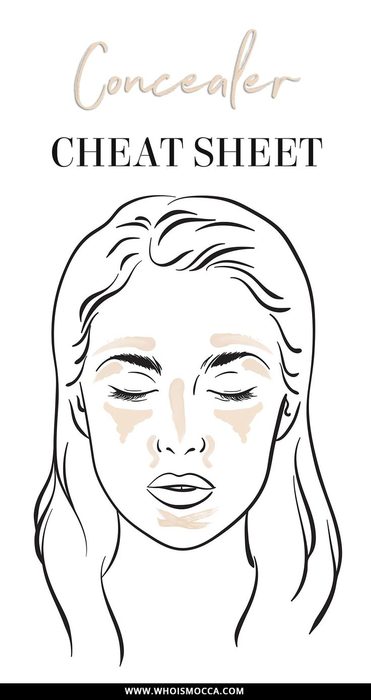 Concealer Cheat Sheet, Concealer richtig auftragen, Concealer Hacks, Concealer Tipps, Welche Concealer Farbe, Beautyreport, Beauty Blog, Beauty Magazin, www.whoismocca.com