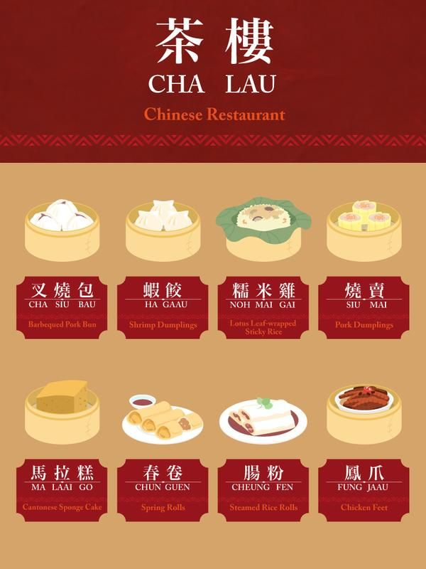 Food from Hong Kong. photo via Tiwtter @discoverhk
