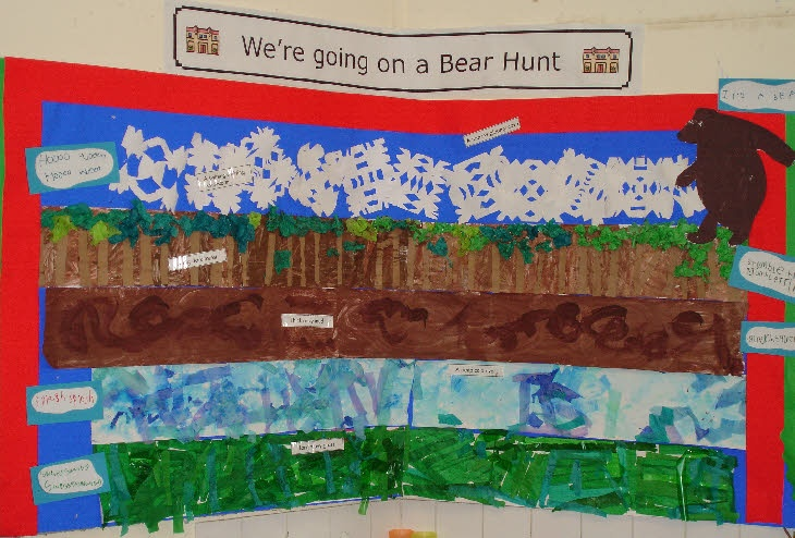 Art idea -- use with We're Going on a Bear Hunt