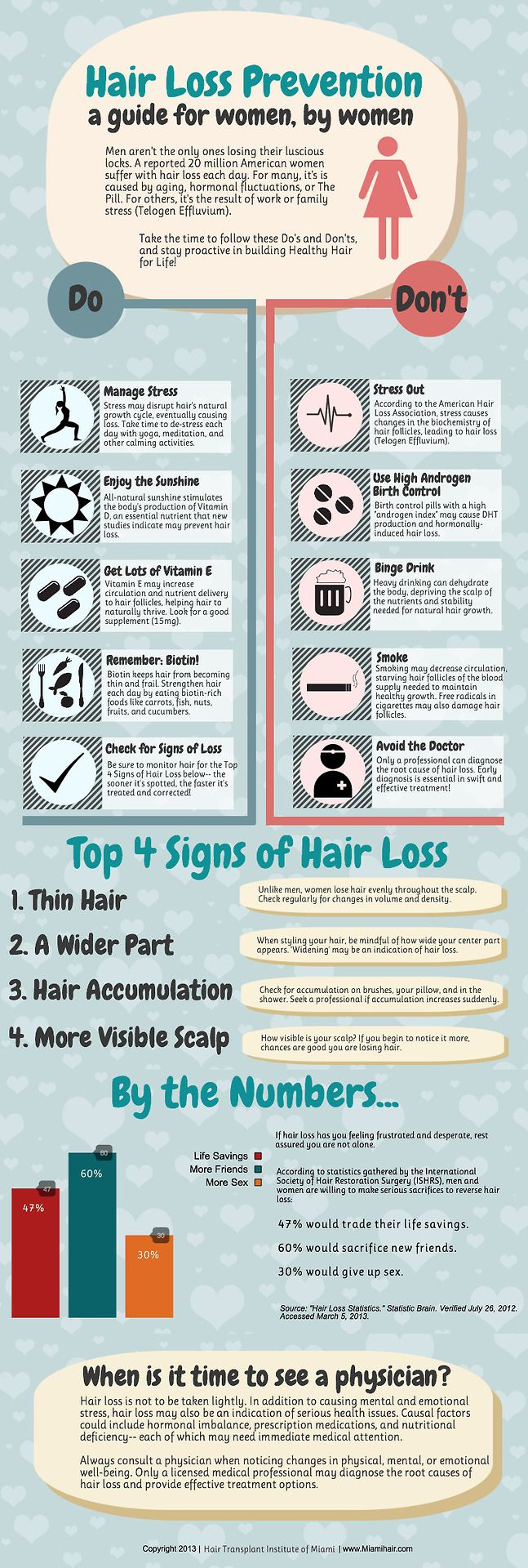 Hair Loss Prevention: a guide for women, by women
